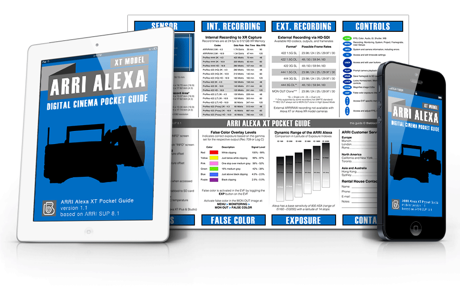 Digital Cinema Pocket Guides on Tablet, Smartphone, or Printed on Paper